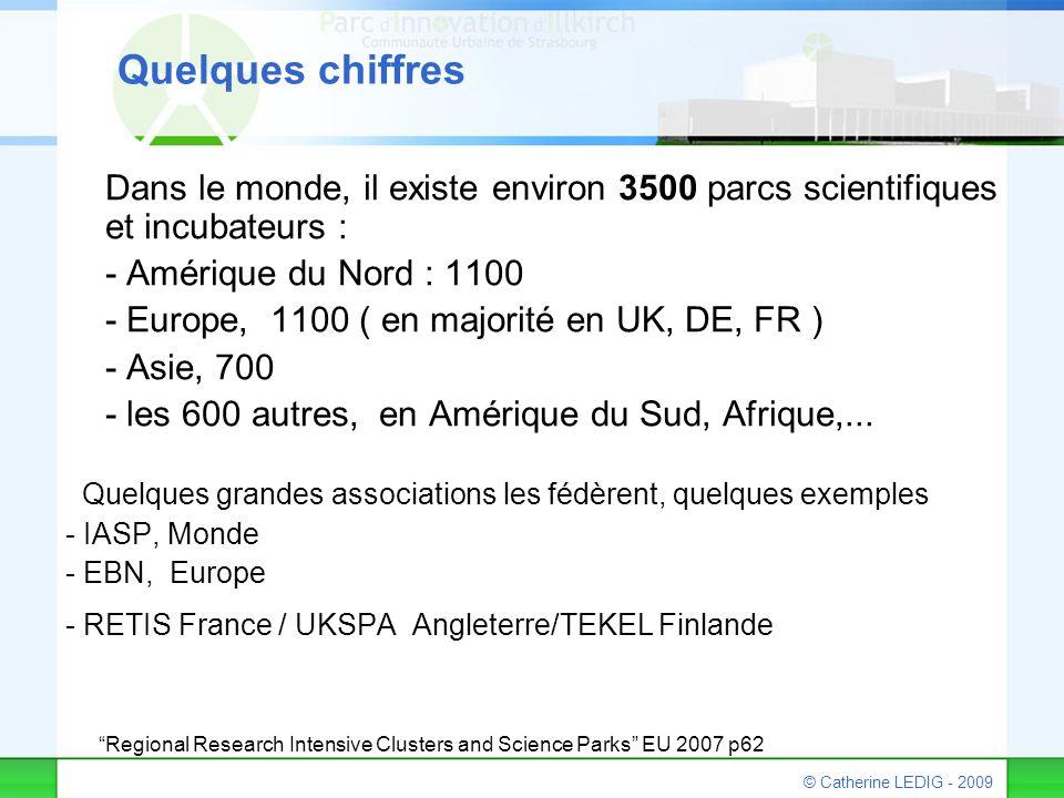 © Catherine LEDIG - 2009 Quelques chiffres Dans le monde, il existe environ 3500 parcs scientifiques et incubateurs : - Amérique du Nord : 1100 - Euro