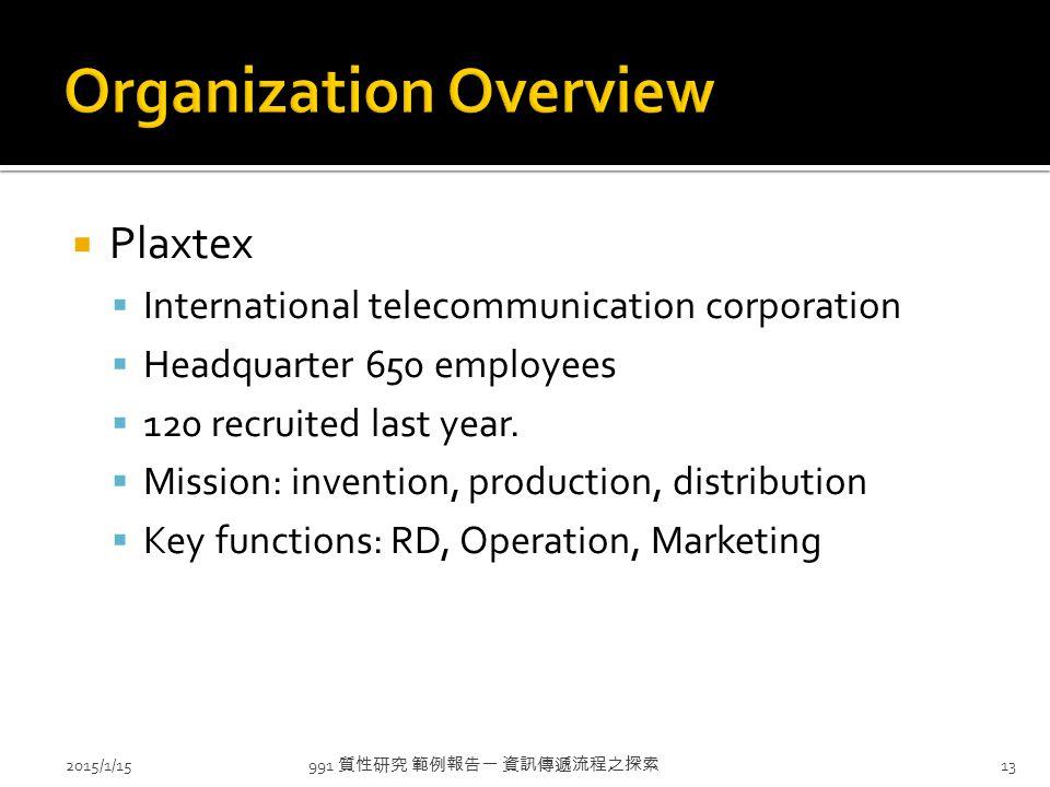  Plaxtex  International telecommunication corporation  Headquarter 650 employees  120 recruited last year.