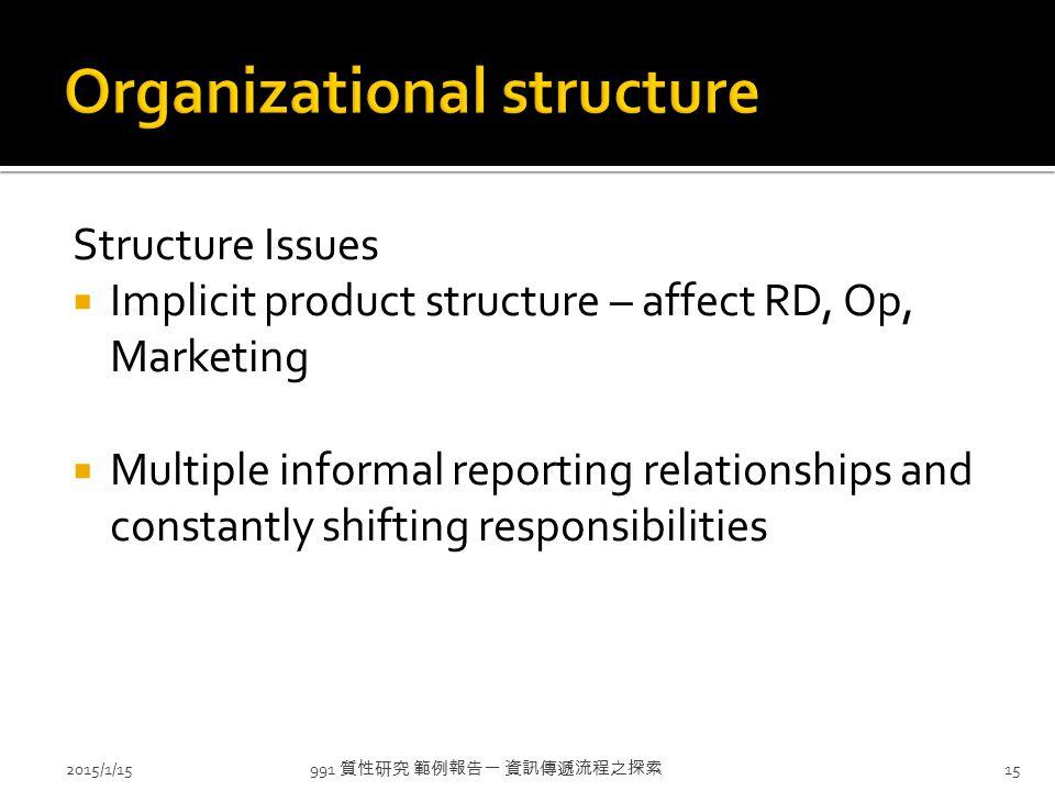 991 質性研究 範例報告一 資訊傳遞流程之探索 2015/1/1515 Structure Issues  Implicit product structure – affect RD, Op, Marketing  Multiple informal reporting relationships and constantly shifting responsibilities