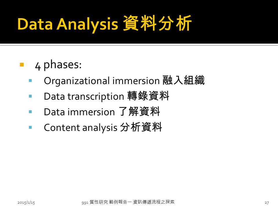  4 phases:  Organizational immersion 融入組織  Data transcription 轉錄資料  Data immersion 了解資料  Content analysis 分析資料 2015/1/15 991 質性研究 範例報告一 資訊傳遞流程之探索 27
