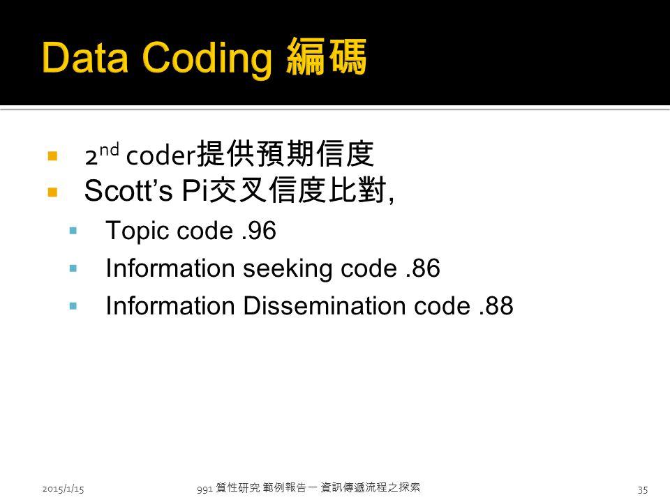  2 nd coder 提供預期信度  Scott's Pi 交叉信度比對,  Topic code.96  Information seeking code.86  Information Dissemination code.88 2015/1/15 991 質性研究 範例報告一 資訊傳遞流程之探索 35