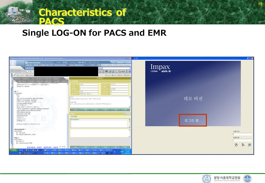 18 Single LOG-ON for PACS and EMR Characteristics of PACS
