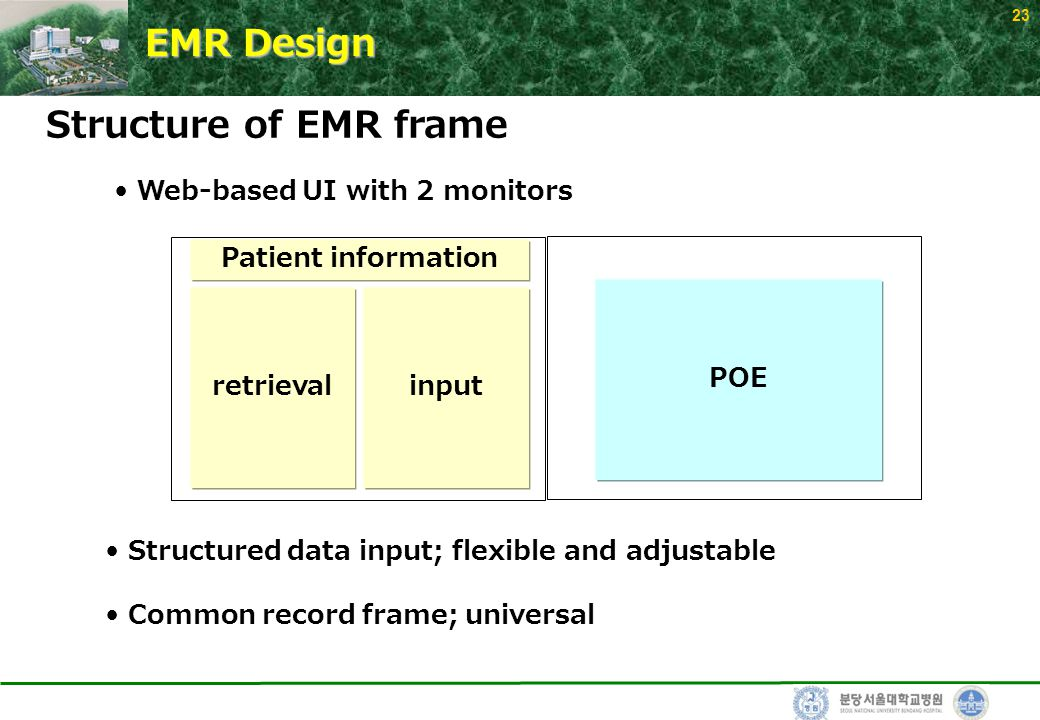 23 Structure of EMR frame inputretrieval Patient information POE Structured data input; flexible and adjustable Common record frame; universal Web-bas