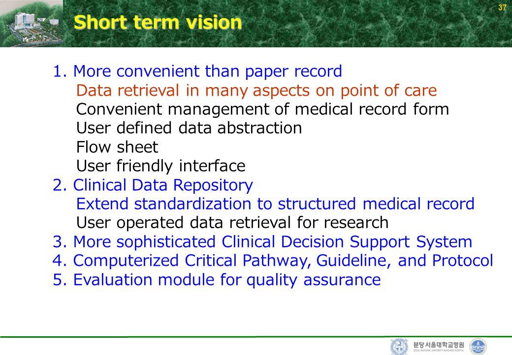37 Short term vision 1.