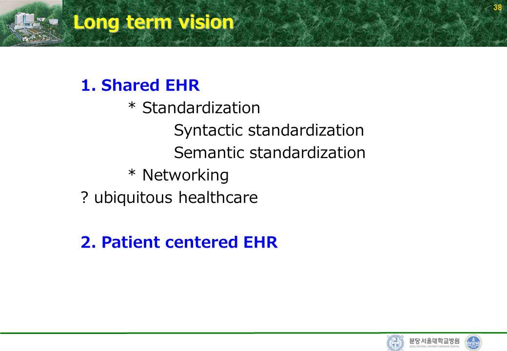 38 Long term vision 1. Shared EHR * Standardization Syntactic standardization Semantic standardization * Networking ? ubiquitous healthcare 2. Patient