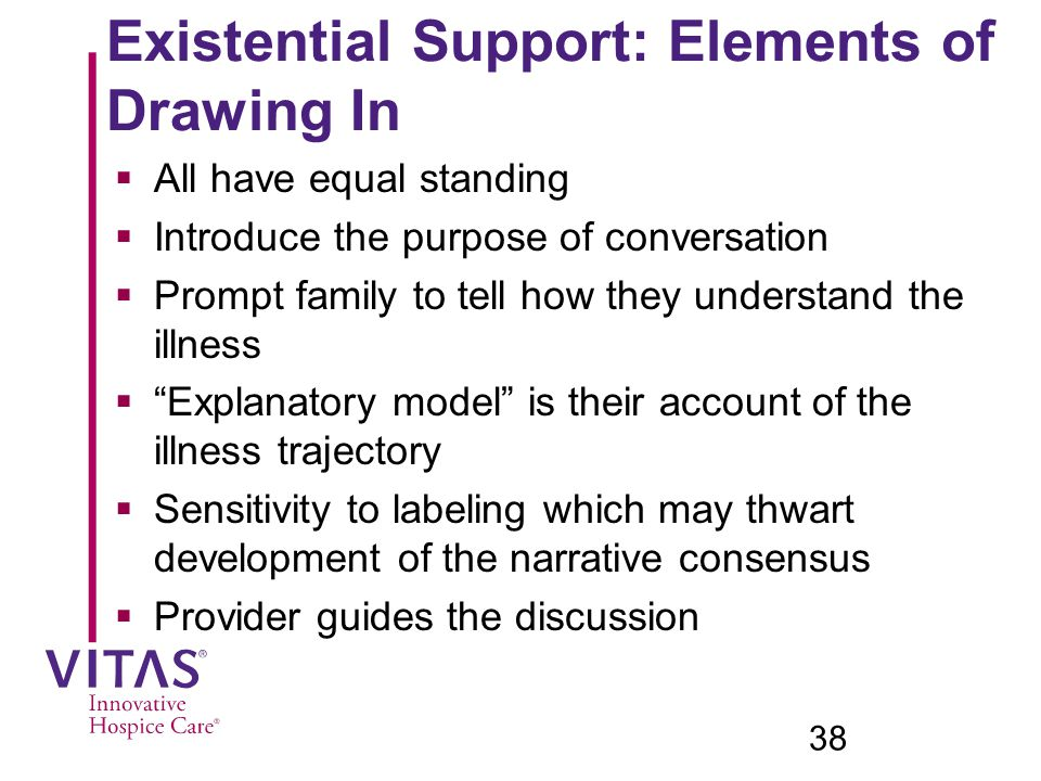 Existential Support: Elements of Drawing In  All have equal standing  Introduce the purpose of conversation  Prompt family to tell how they understand the illness  Explanatory model is their account of the illness trajectory  Sensitivity to labeling which may thwart development of the narrative consensus  Provider guides the discussion 38