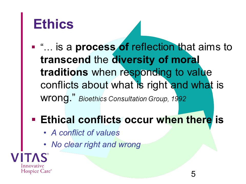 Ethics  … is a process of reflection that aims to transcend the diversity of moral traditions when responding to value conflicts about what is right and what is wrong. Bioethics Consultation Group, 1992  Ethical conflicts occur when there is A conflict of values No clear right and wrong 5