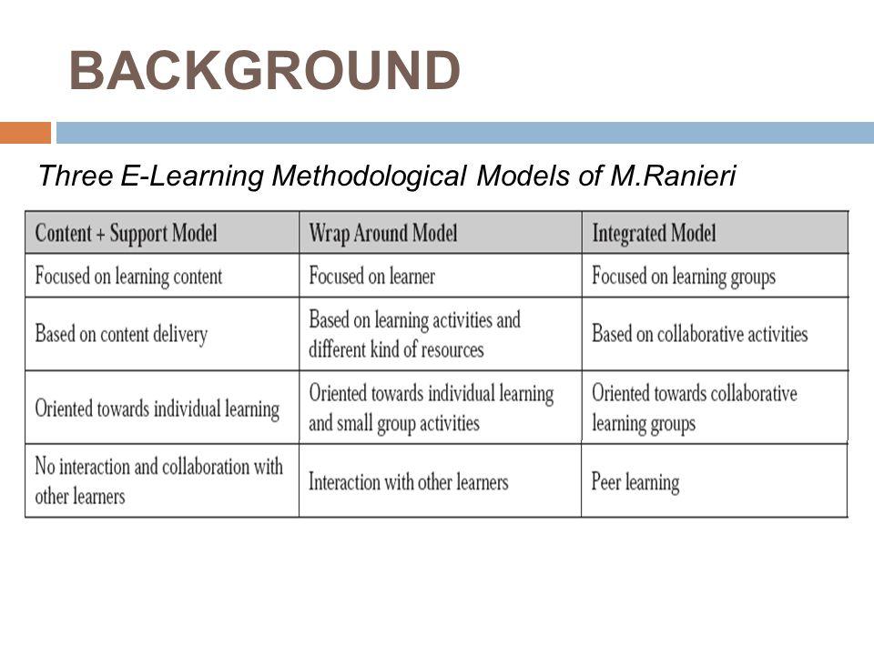 BACKGROUND Three E-Learning Methodological Models of M.Ranieri