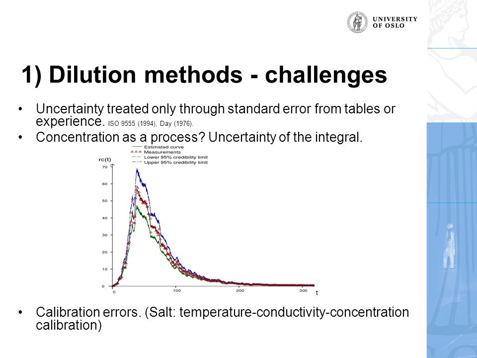 1) Dilution methods - challenges Uncertainty treated only through standard error from tables or experience.