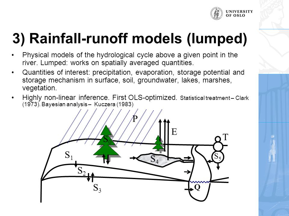 3) Rainfall-runoff models (lumped) Physical models of the hydrological cycle above a given point in the river.