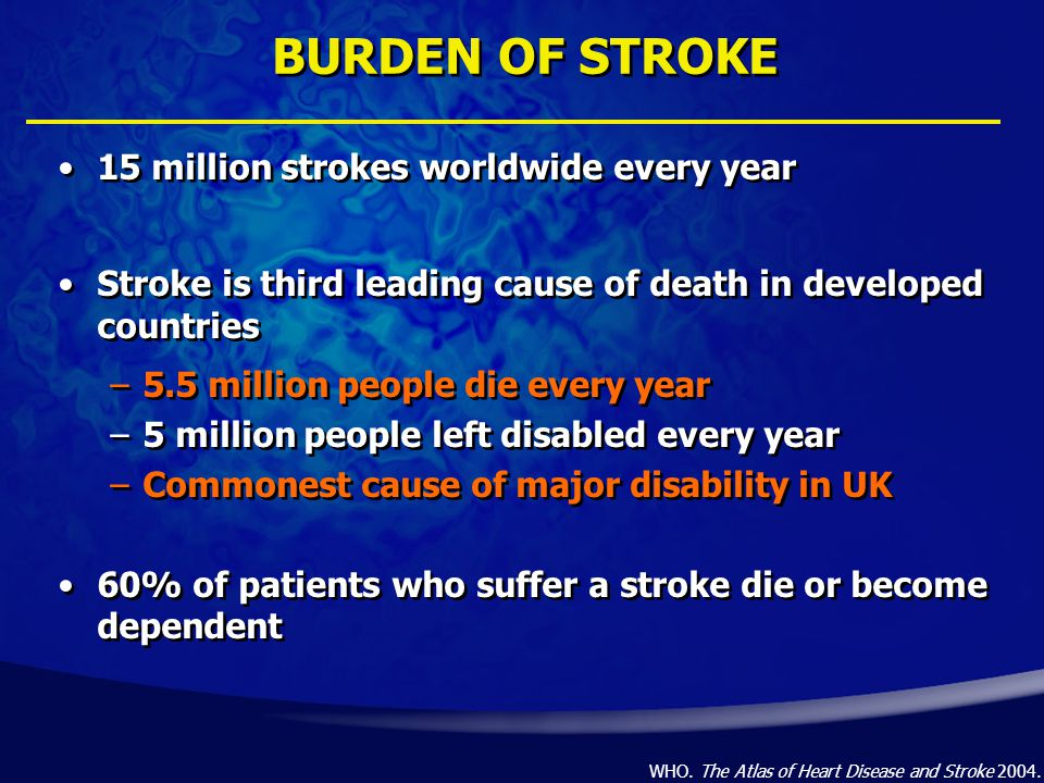 BURDEN OF STROKE 15 million strokes worldwide every year Stroke is third leading cause of death in developed countries –5.5 million people die every year –5 million people left disabled every year –Commonest cause of major disability in UK 60% of patients who suffer a stroke die or become dependent WHO.