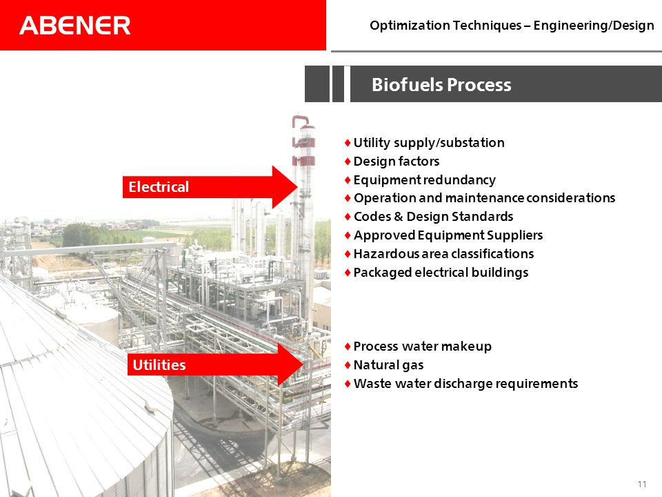 ABENER 11 Optimization Techniques – Engineering/Design  Utility supply/substation  Design factors  Equipment redundancy  Operation and maintenance considerations  Codes & Design Standards  Approved Equipment Suppliers  Hazardous area classifications  Packaged electrical buildings  Process water makeup  Natural gas  Waste water discharge requirements Electrical Biofuels Process Utilities