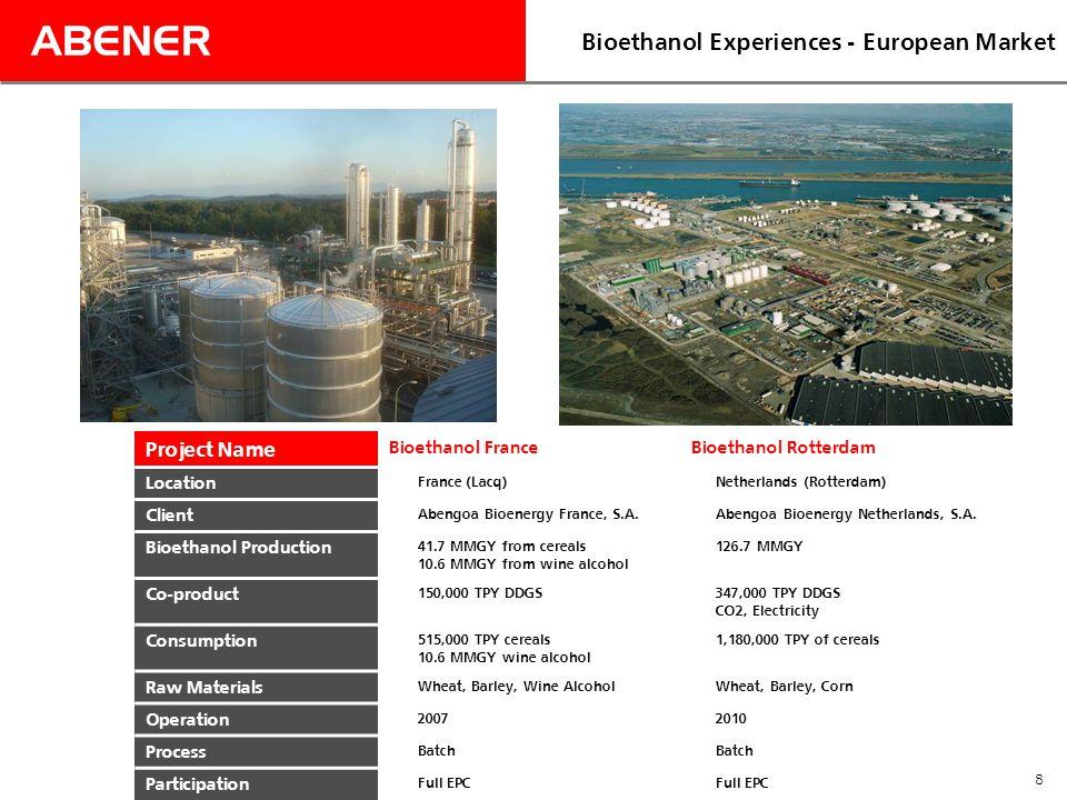 ABENER 8 Bioethanol Experiences - European Market Project Name Bioethanol FranceBioethanol Rotterdam Location France (Lacq) Netherlands (Rotterdam) Client Abengoa Bioenergy France, S.A.