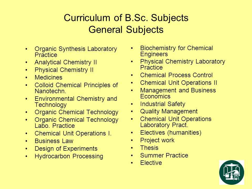 Curriculum of B.Sc. Subjects General Subjects Organic Synthesis Laboratory Practice Analytical Chemistry II Physical Chemistry II Medicines Colloid Ch