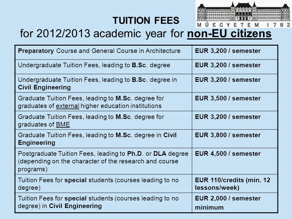TUITION FEES for 2012/2013 academic year for non-EU citizens Preparatory Course and General Course in ArchitectureEUR 3,200 / semester Undergraduate T