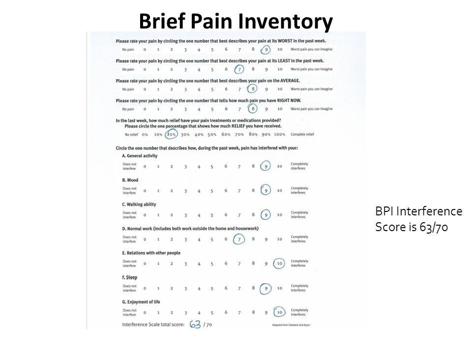 BPI Interference Score is 63/70 Brief Pain Inventory