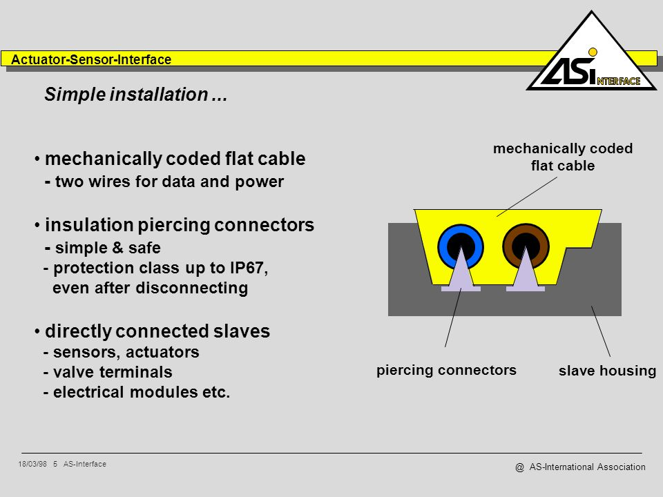 18/03/98 5 AS-Interface Actuator-Sensor-Interface @ AS-International Association Simple installation...
