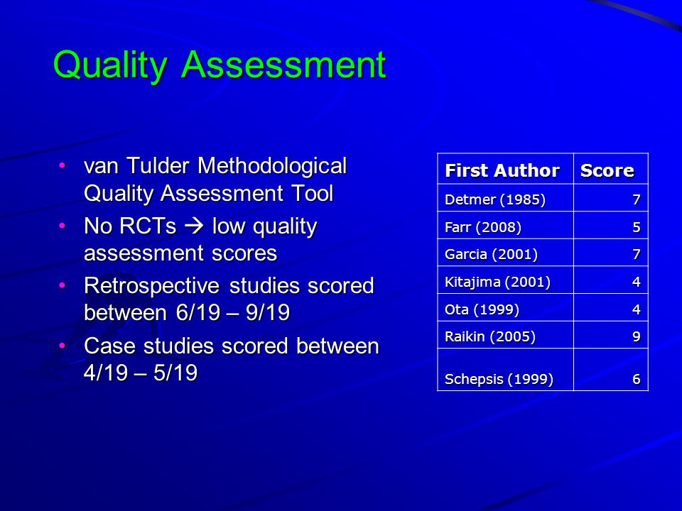 Quality Assessment van Tulder Methodological Quality Assessment Toolvan Tulder Methodological Quality Assessment Tool No RCTs  low quality assessment scoresNo RCTs  low quality assessment scores Retrospective studies scored between 6/19 – 9/19Retrospective studies scored between 6/19 – 9/19 Case studies scored between 4/19 – 5/19Case studies scored between 4/19 – 5/19 First Author Score Detmer (1985) 7 Farr (2008) 5 Garcia (2001) 7 Kitajima (2001) 4 Ota (1999) 4 Raikin (2005) 9 Schepsis (1999) 6