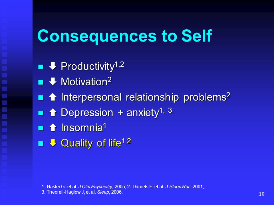 10 Consequences to Self  Productivity  Productivity 1,2  Motivation 2  Motivation 2  Interpersonal relationship problems 2  Interpersonal relati
