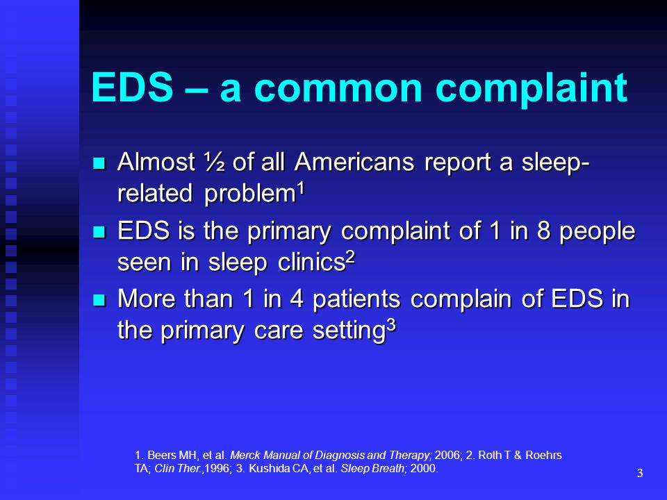 3 EDS – a common complaint Almost ½ of all Americans report a sleep- related problem 1 Almost ½ of all Americans report a sleep- related problem 1 EDS