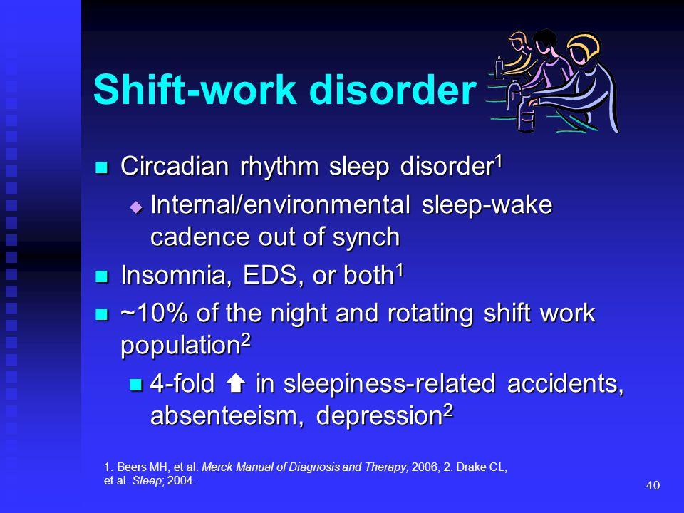 40 Shift-work disorder Circadian rhythm sleep disorder 1 Circadian rhythm sleep disorder 1  Internal/environmental sleep-wake cadence out of synch In