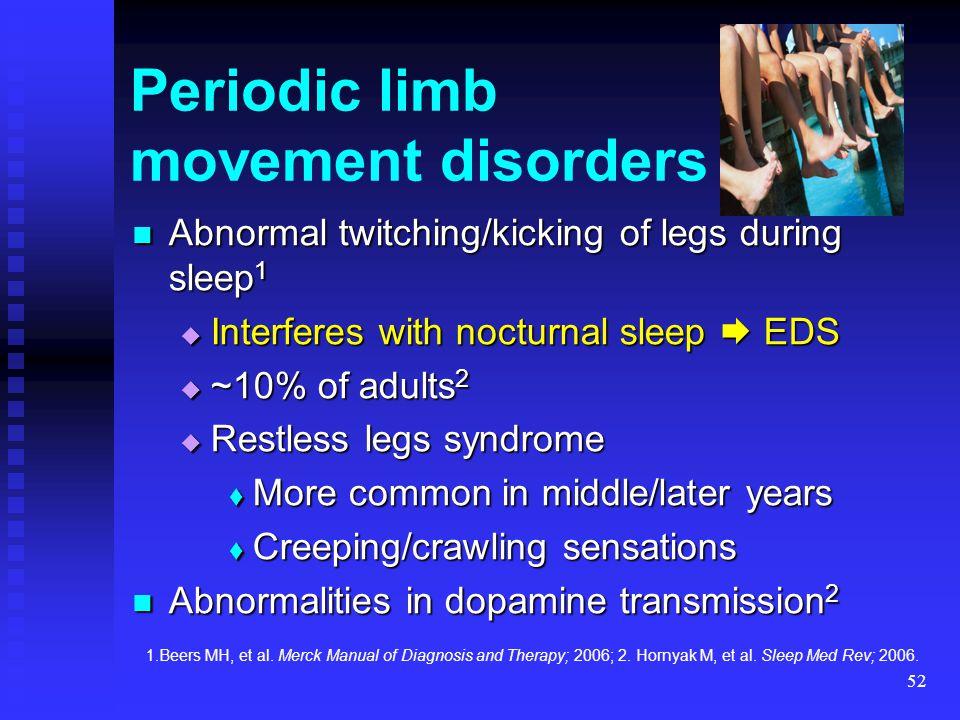 52 Periodic limb movement disorders Abnormal twitching/kicking of legs during sleep 1 Abnormal twitching/kicking of legs during sleep 1  Interferes w