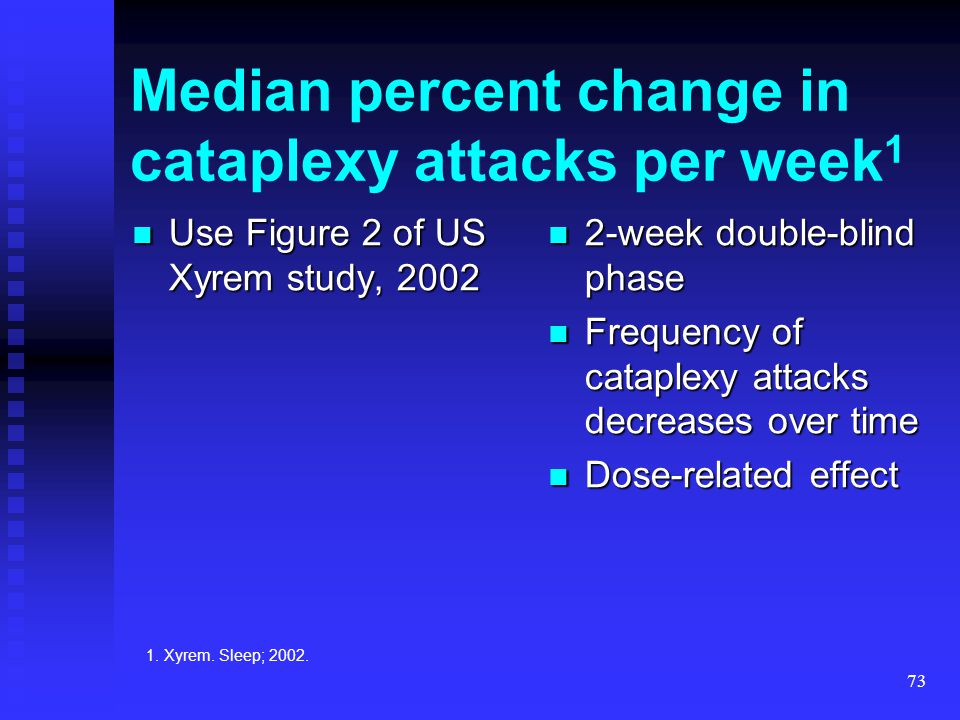 73 Median percent change in cataplexy attacks per week 1 Use Figure 2 of US Xyrem study, 2002 Use Figure 2 of US Xyrem study, 2002 2-week double-blind