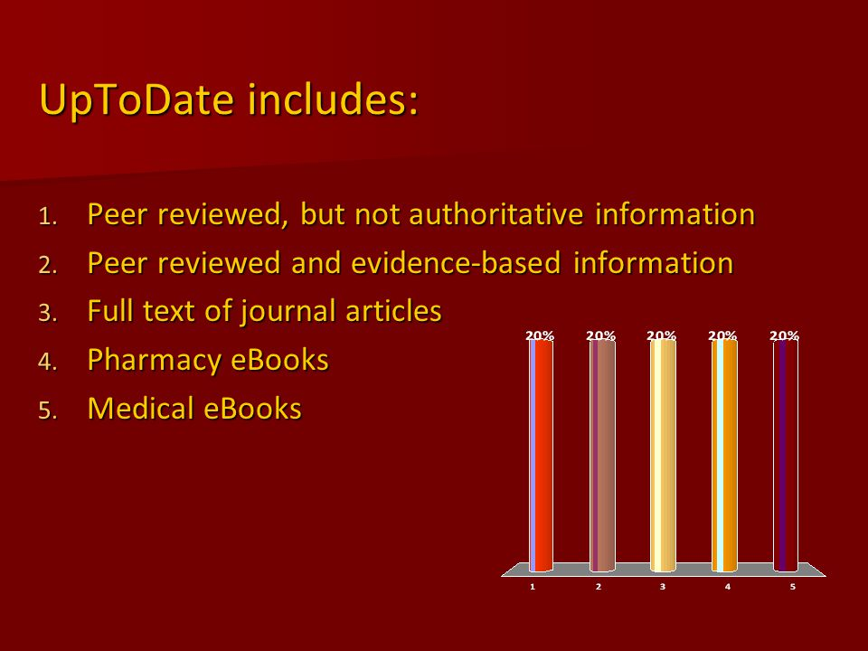 UpToDate includes: 1. Peer reviewed, but not authoritative information 2.