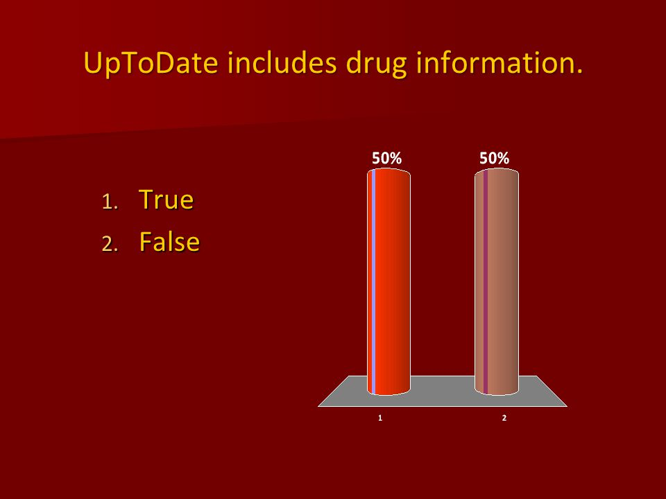 UpToDate includes drug information. 1. True 2. False