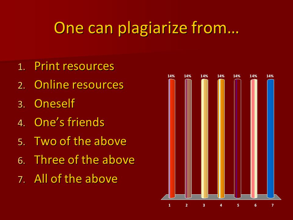 One can plagiarize from… 1. Print resources 2. Online resources 3.
