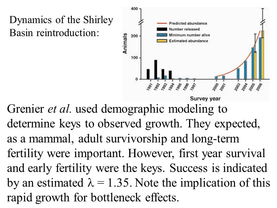 Grenier et al. used demographic modeling to determine keys to observed growth.