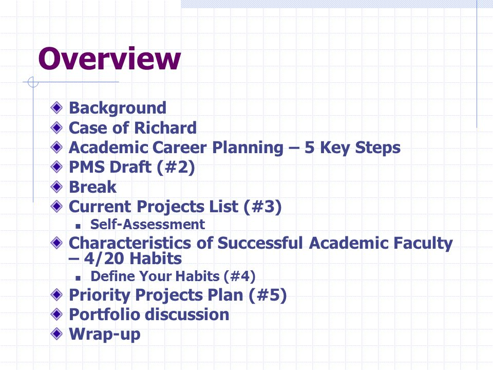 Overview Background Case of Richard Academic Career Planning – 5 Key Steps PMS Draft (#2) Break Current Projects List (#3) Self-Assessment Characteristics of Successful Academic Faculty – 4/20 Habits Define Your Habits (#4) Priority Projects Plan (#5) Portfolio discussion Wrap-up