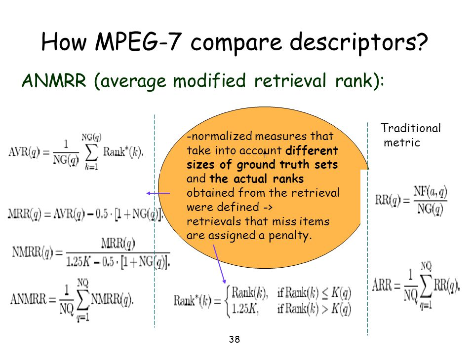 38 How MPEG-7 compare descriptors? ANMRR (average modified retrieval rank): -normalized measures that take into account different sizes of ground trut