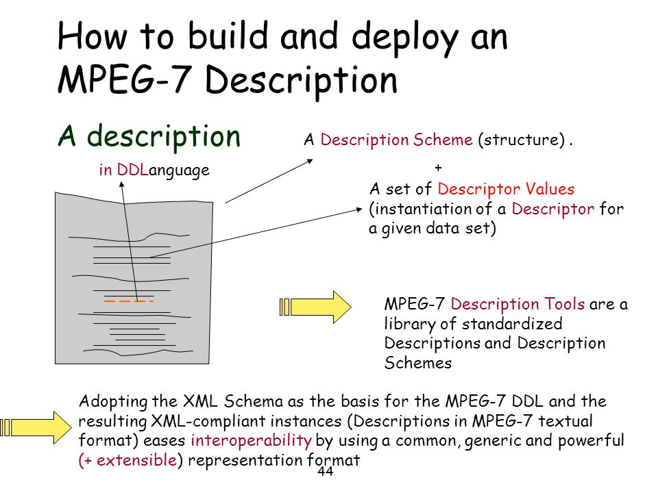 44 How to build and deploy an MPEG-7 Description A description A Description Scheme (structure). A set of Descriptor Values (instantiation of a Descri