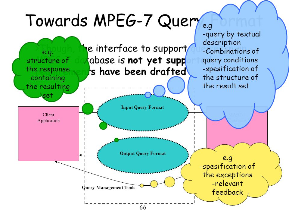 66 Towards MPEG-7 Query Format ->Though, the interface to support queries in an MPEG-7 database is not yet supported, requirements have been drafted O