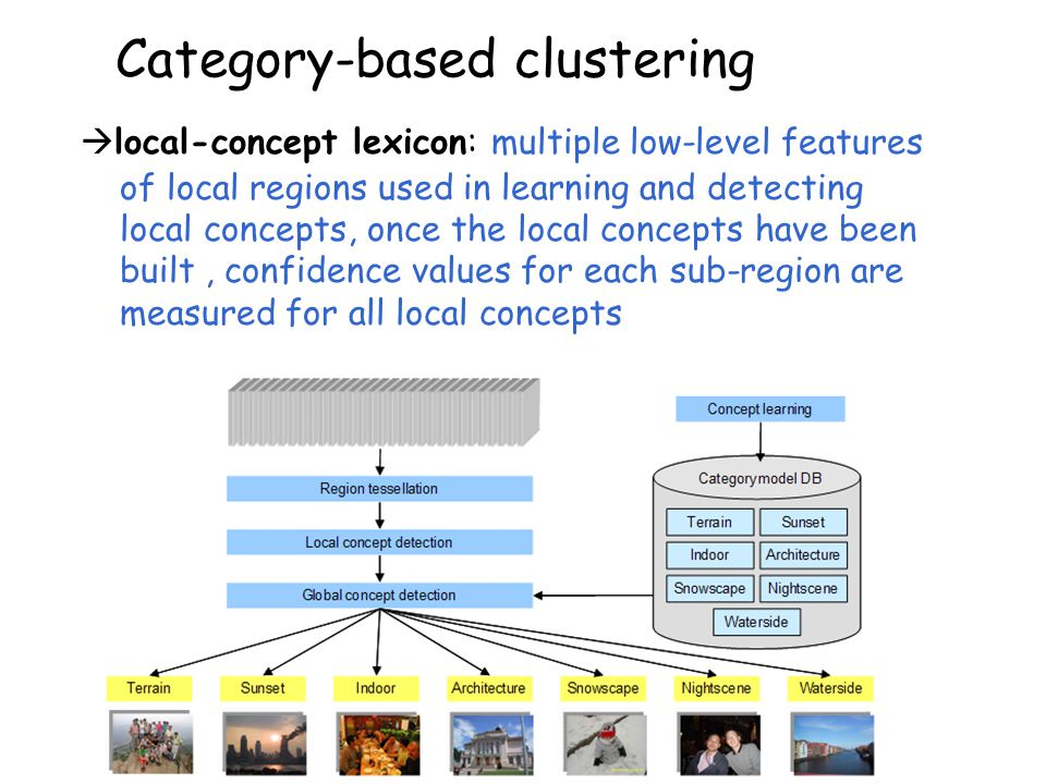 76 Category-based clustering  local-concept lexicon: multiple low-level features of local regions used in learning and detecting local concepts, once