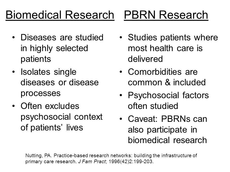 Westfall, J. M. et al. JAMA 2007;297:403-406. PBRNs in Translational Research
