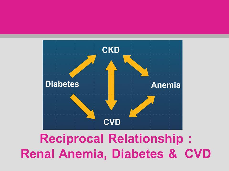 Reciprocal Relationship : Renal Anemia, Diabetes & CVD