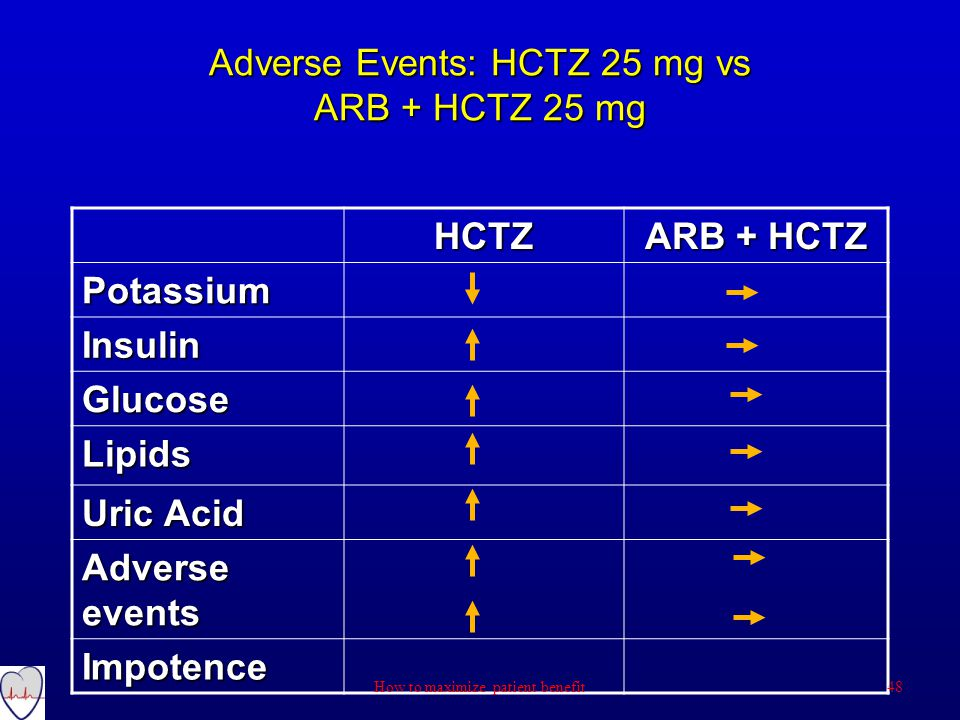 Adverse Events: HCTZ 25 mg vs ARB + HCTZ 25 mg HCTZ ARB + HCTZ Potassium Insulin Glucose Lipids Uric Acid Adverse events Impotence 48How to maximize p