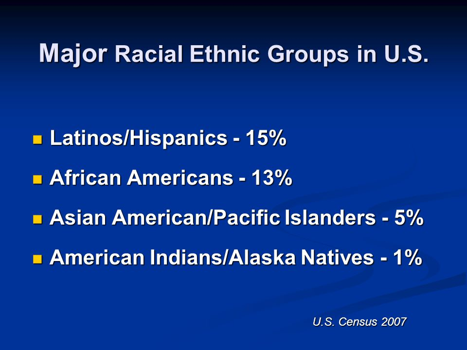 Major Racial Ethnic Groups in U.S. Latinos/Hispanics - 15% Latinos/Hispanics - 15% African Americans - 13% African Americans - 13% Asian American/Paci