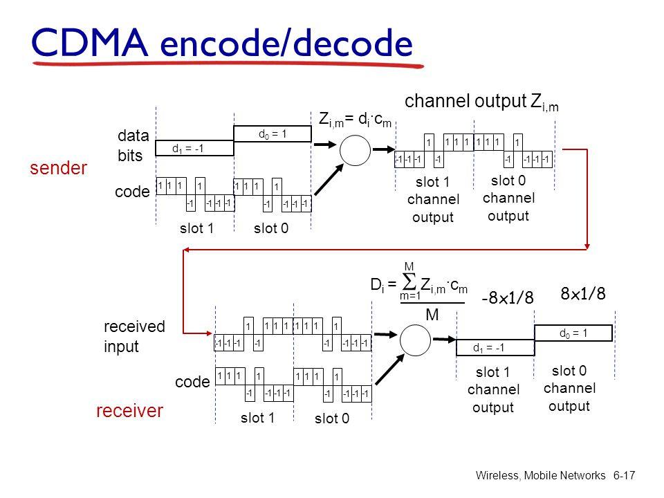 Wireless, Mobile Networks6-17 CDMA encode/decode slot 1 slot 0 d 1 = -1 111 1 1 - 1 - 1 -1 - Z i,m = d i. c m d 0 = 1 111 1 1 - 1 - 1 - 1 - 111 1 1 -