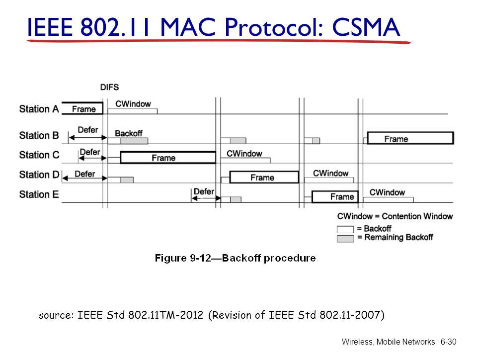 Wireless, Mobile Networks 6-30 IEEE 802.11 MAC Protocol: CSMA source: IEEE Std 802.11TM-2012 (Revision of IEEE Std 802.11-2007)