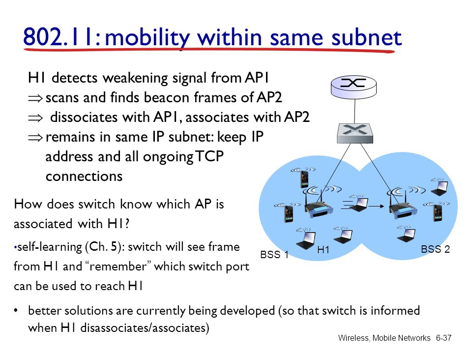Wireless, Mobile Networks6-37 802.11: mobility within same subnet How does switch know which AP is associated with H1? self-learning (Ch. 5): switch w
