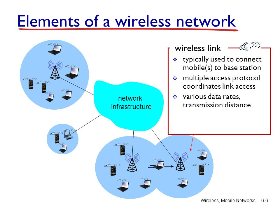 Wireless, Mobile Networks6-6 wireless link  typically used to connect mobile(s) to base station  multiple access protocol coordinates link access 