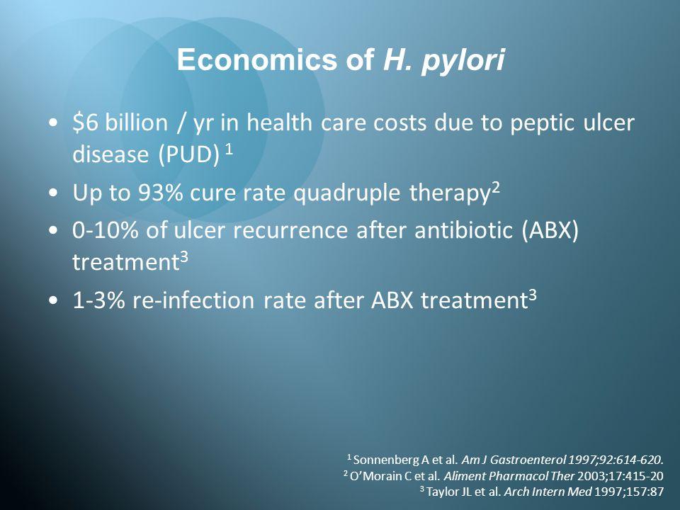 Immune and Inflammatory Response to H.pylori Inflammatory Response Immune Response H.