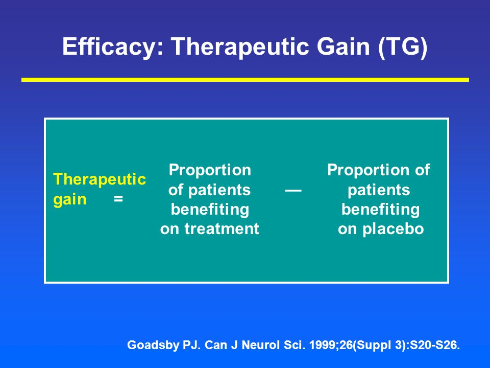 Efficacy: Therapeutic Gain (TG) Therapeutic gain = Proportion of patients benefiting on treatment Proportion of patients benefiting on placebo — Goadsby PJ.