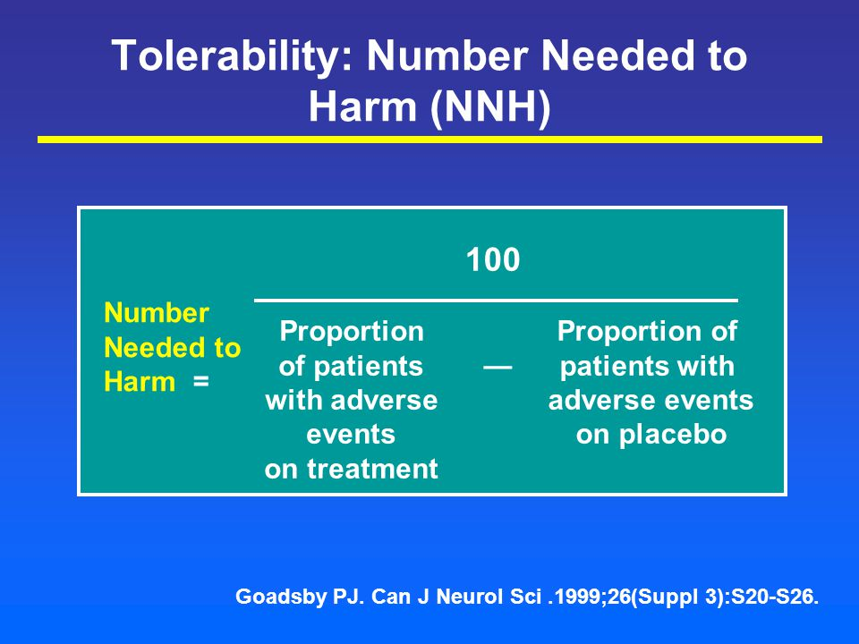 Tolerability: Number Needed to Harm (NNH) Number Needed to Harm = Proportion of patients with adverse events on treatment Proportion of patients with adverse events on placebo — 100 Goadsby PJ.