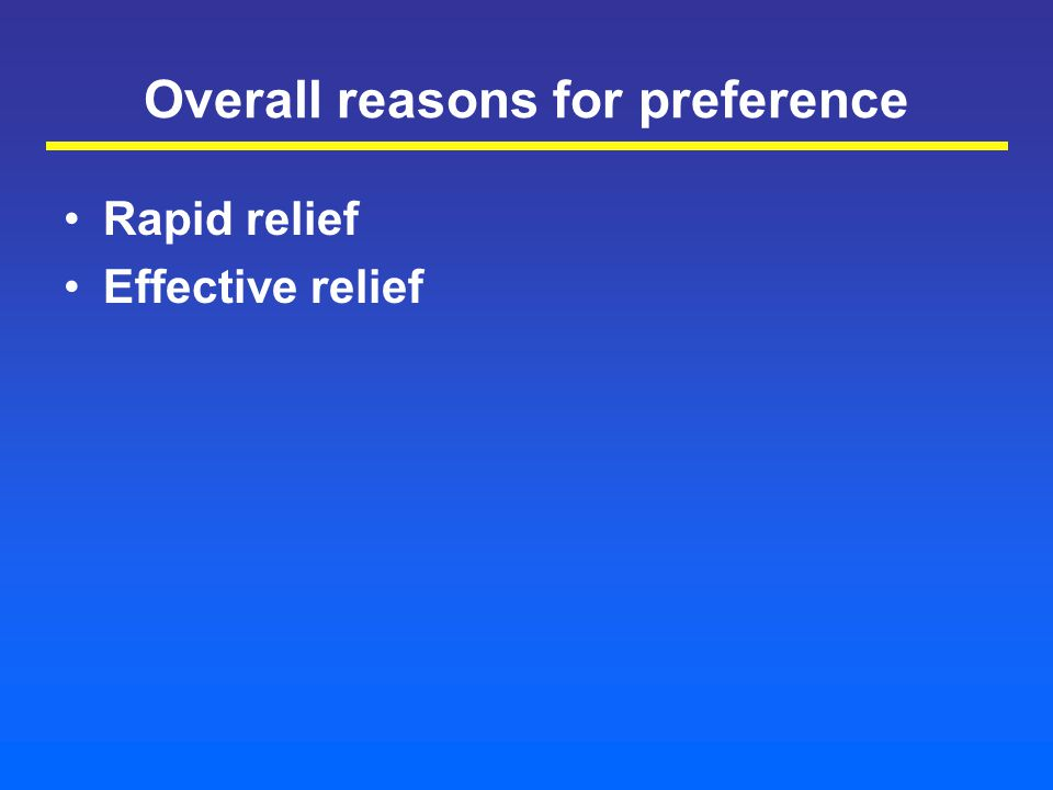 Overall reasons for preference Rapid relief Effective relief