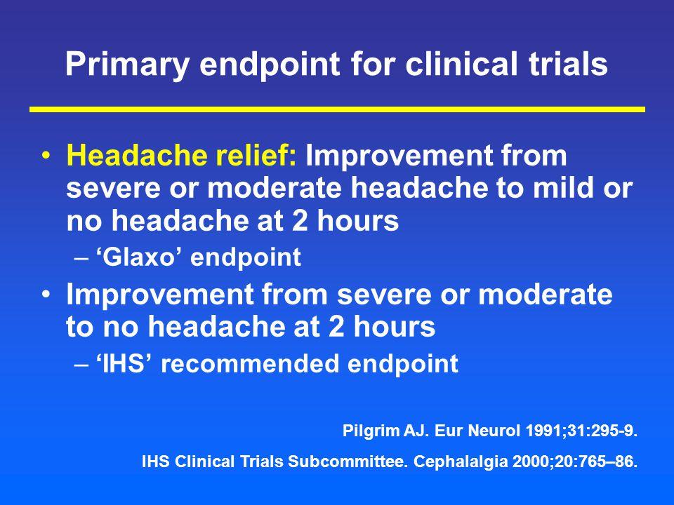 Efficacy outcome Pain-free ('IHS') Pain relief ('Glaxo') 3 Severe 2 Moderate 1 Mild 0 None Pilgrim AJ.