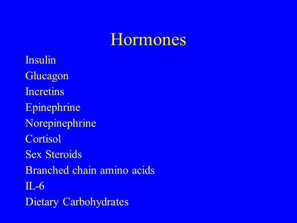 Hormones Insulin Glucagon Incretins Epinephrine Norepinephrine Cortisol Sex Steroids Branched chain amino acids IL-6 Dietary Carbohydrates